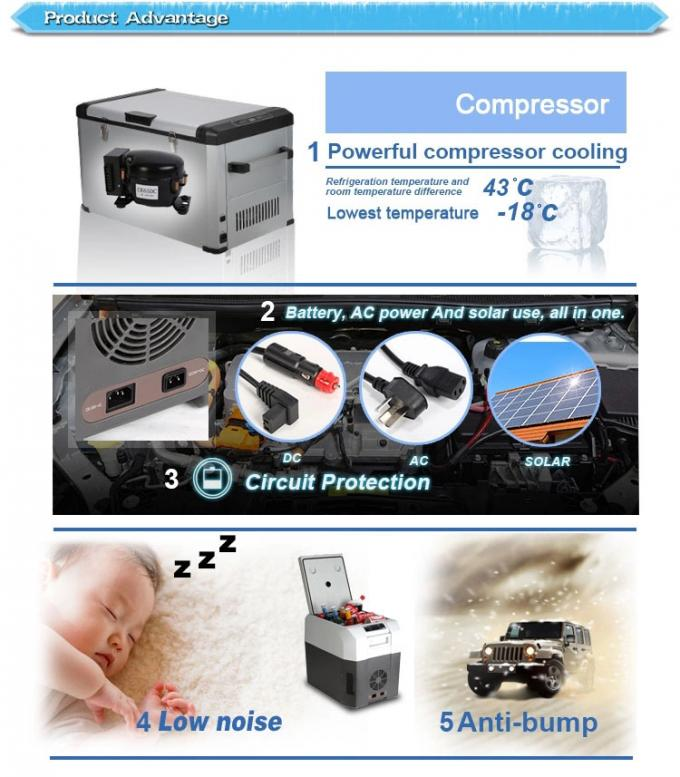 32 Liters 12V DC Compressor Deep Freezer RV Car Refrigerator Freezer Low Noise With LED Light Inside